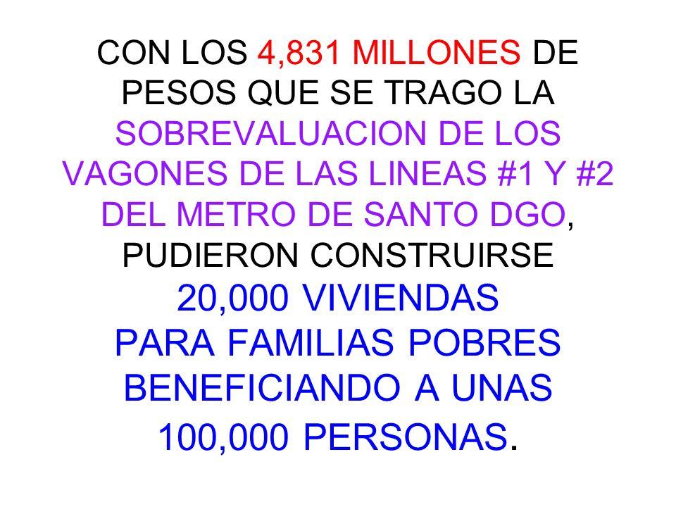 CON LOS 4,831 MILLONES DE PESOS QUE SE TRAGO LA SOBREVALUACION DE LOS VAGONES DE LAS LINEAS #1 Y #2 DEL METRO DE SANTO DGO, PUDIERON CONSTRUIRSE 20,00