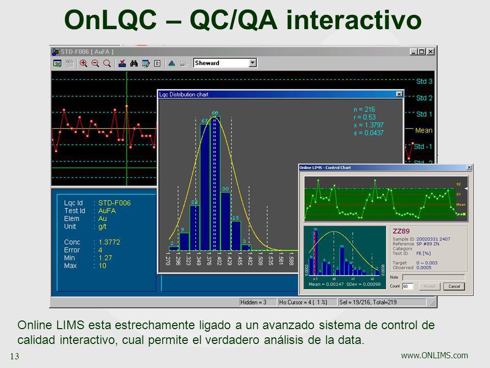 www.ONLIMS.com 13 Online LIMS esta estrechamente ligado a un avanzado sistema de control de calidad interactivo, cual permite el verdadero análisis de
