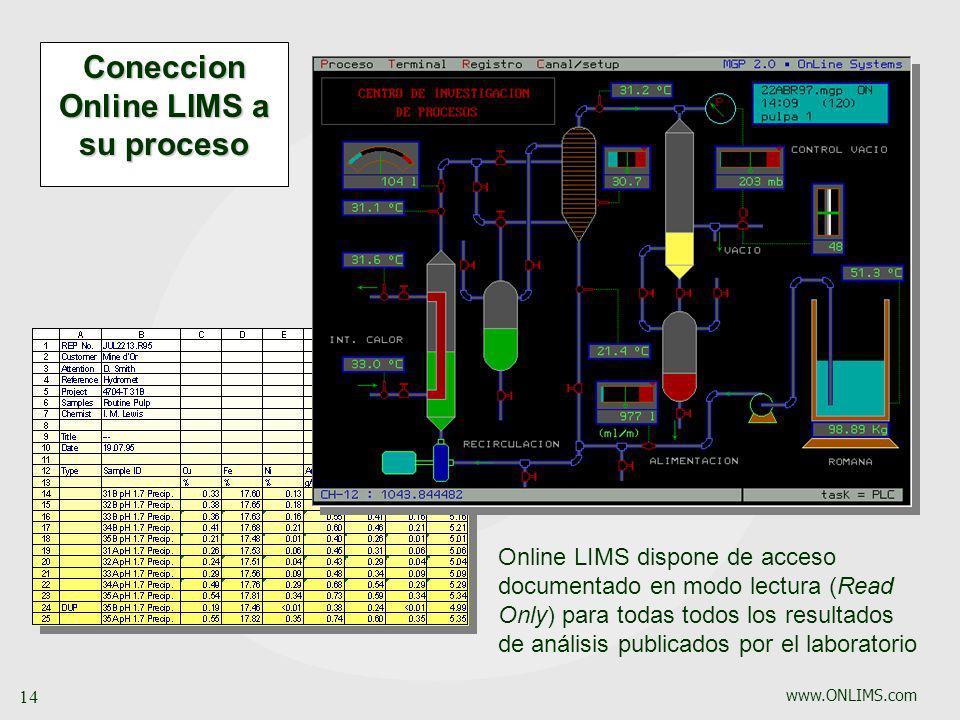www.ONLIMS.com 14 Online LIMS dispone de acceso documentado en modo lectura (Read Only) para todas todos los resultados de análisis publicados por el