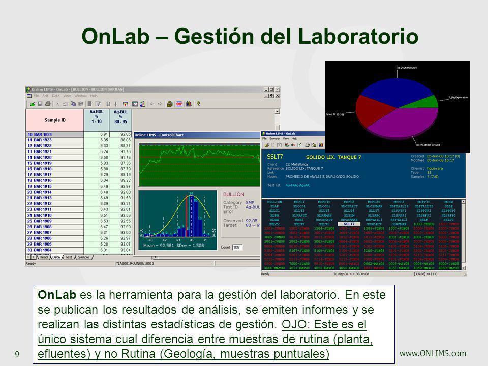 www.ONLIMS.com 9 OnLab – Gestión del Laboratorio OnLab es la herramienta para la gestión del laboratorio. En este se publican los resultados de anális