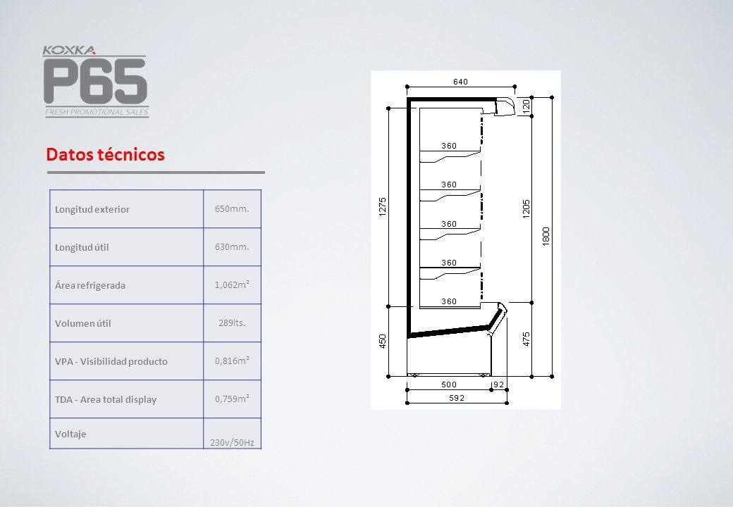 Datos técnicos Longitud exterior650mm. Longitud útil630mm. Área refrigerada1,062m² Volumen útil289lts. VPA - Visibilidad producto0,816m² TDA - Area to