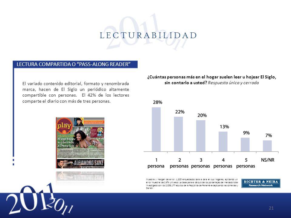 LECTURABILIDAD 21 ¿Cuántas personas más en el hogar suelen leer u hojear El Siglo, sin contarlo a usted? Respuesta única y cerrada El variado contenid