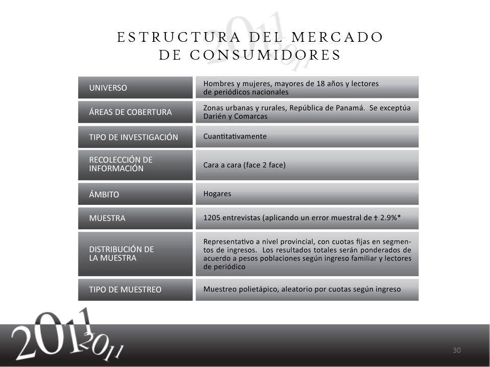 ESTRUCTURA DEL MERCADO DE CONSUMIDORES 30