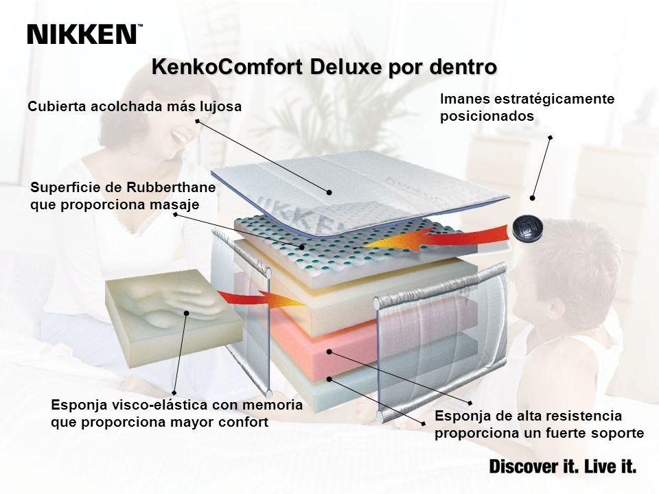 KenkoComfort Deluxe por dentro Cubierta acolchada más lujosa Imanes estratégicamente posicionados Superficie de Rubberthane que proporciona masaje Esp