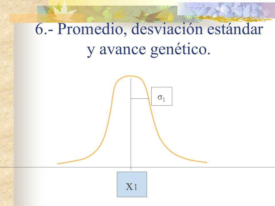6.- Promedio, desviación estándar y avance genético. x1x1 σ1σ1
