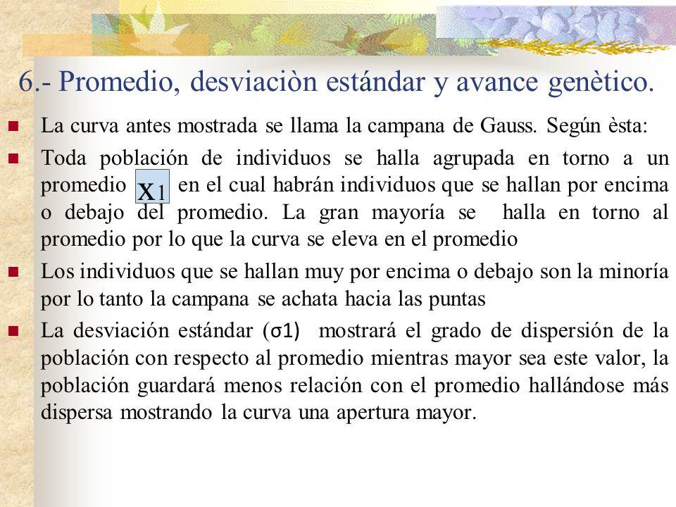 6.- Promedio, desviaciòn estándar y avance genètico. La curva antes mostrada se llama la campana de Gauss. Según èsta: Toda población de individuos se