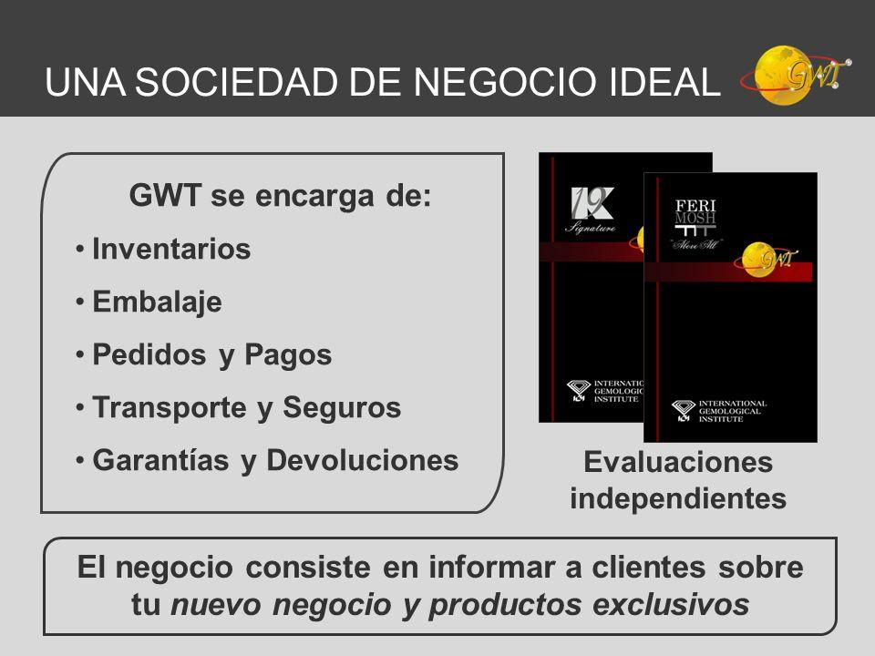 UNA SOCIEDAD DE NEGOCIO IDEAL El negocio consiste en informar a clientes sobre tu nuevo negocio y productos exclusivos GWT se encarga de: Inventarios
