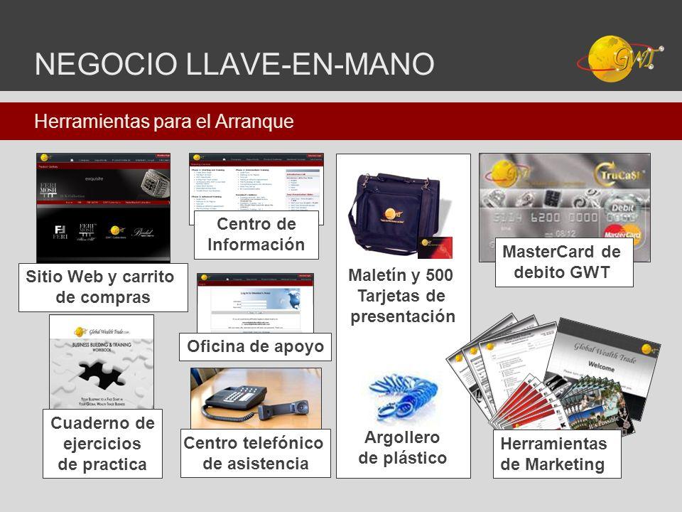 NEGOCIO LLAVE-EN-MANO Oficina de apoyo Centro de Información MasterCard de debito GWT Argollero de plástico Maletín y 500 Tarjetas de presentación Cua