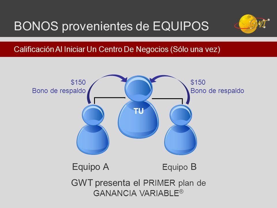 BONOS provenientes de EQUIPOS Equipo A Equipo B GWT presenta el PRIMER plan de GANANCIA VARIABLE ® $150 Bono de respaldo $150 Bono de respaldo TU Cali