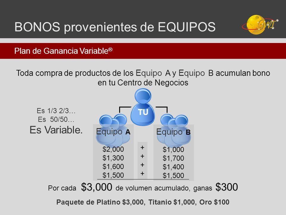 TU Por cada $3,000 de volumen acumulado, ganas $300 Equipo A $2,000 $1,300 $1,600 $1,500 Equipo B $1,000 $1,700 $1,400 $1,500 ++++++++ Toda compra de
