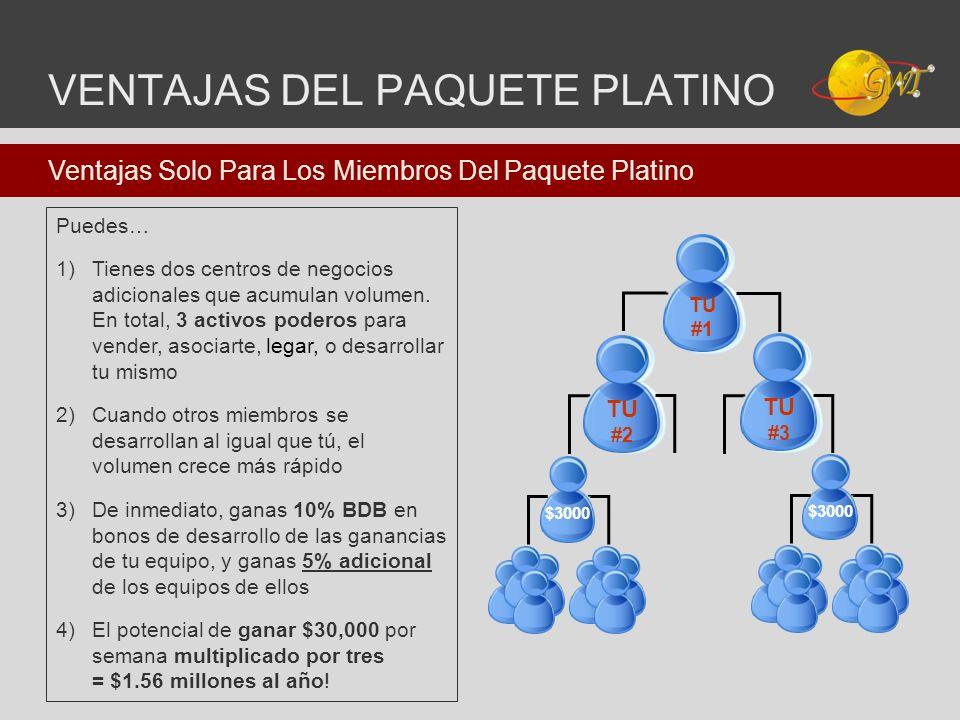 VENTAJAS DEL PAQUETE PLATINO Puedes… 1)Tienes dos centros de negocios adicionales que acumulan volumen. En total, 3 activos poderos para vender, asoci
