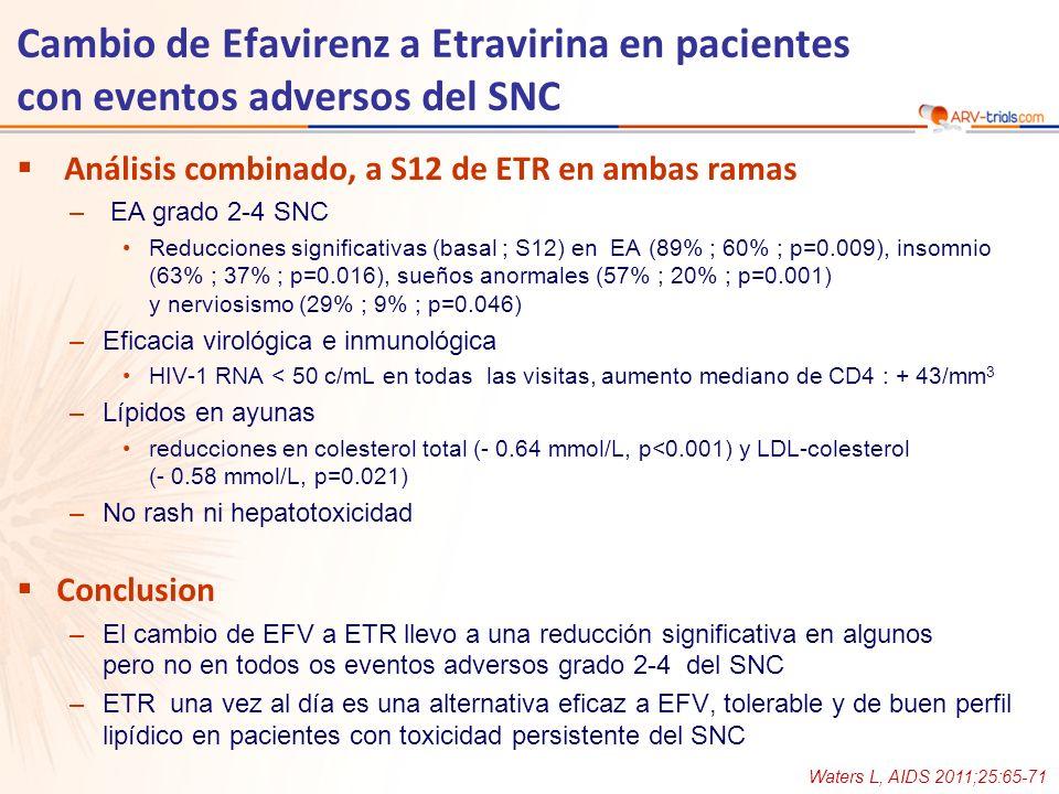 Análisis combinado, a S12 de ETR en ambas ramas – EA grado 2-4 SNC Reducciones significativas (basal ; S12) en EA (89% ; 60% ; p=0.009), insomnio (63%