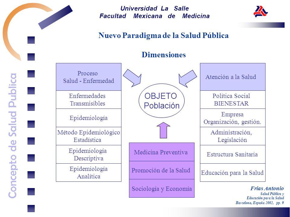 Concepto de Salud Publica Universidad La Salle Facultad Mexicana de Medicina Nuevo Paradigma de la Salud Pública Dimensiones Frias Antonio Salud Públi