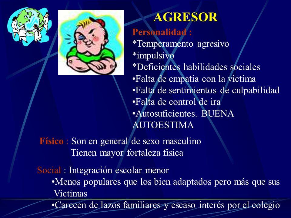 AGRESOR Personalidad : *Temperamento agresivo *impulsivo *Deficientes habilidades sociales Falta de empatia con la victima Falta de sentimientos de cu