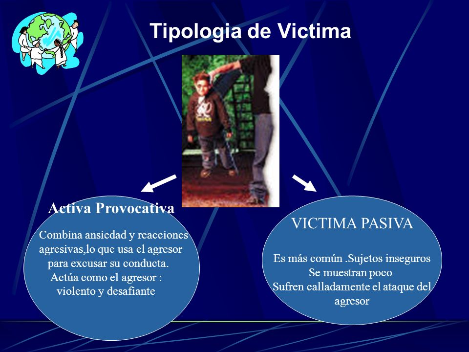 VICTIMA PASIVA Es más común.Sujetos inseguros Se muestran poco Sufren calladamente el ataque del agresor Activa Provocativa Combina ansiedad y reaccio