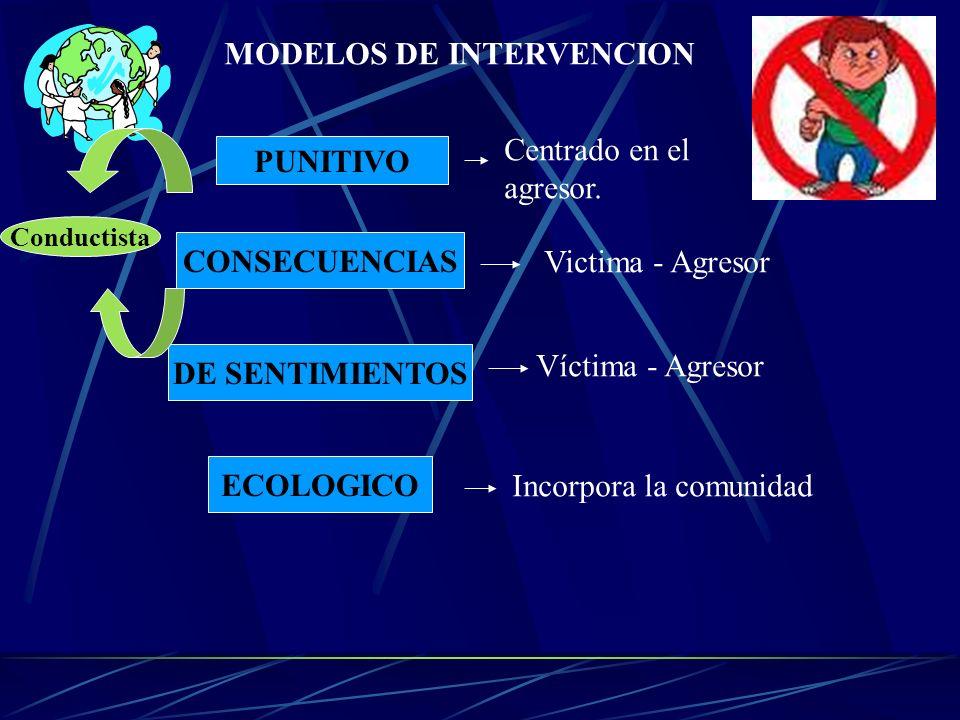 MODELOS DE INTERVENCION PUNITIVO Centrado en el agresor. CONSECUENCIAS Victima - Agresor DE SENTIMIENTOS Víctima - Agresor ECOLOGICO Incorpora la comu
