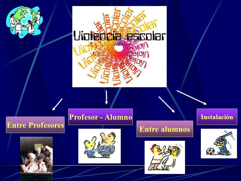 Entre Profesores Profesor - Alumno Entre alumnos Instalación
