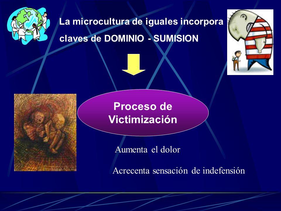 La microcultura de iguales incorpora claves de DOMINIO - SUMISION Proceso de Victimización Aumenta el dolor Acrecenta sensación de indefensión