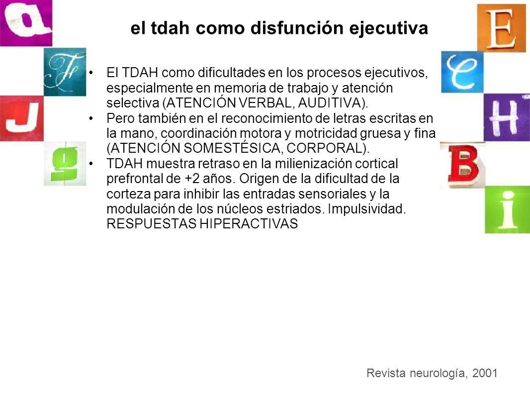 el tdah como disfunción ejecutiva El TDAH como dificultades en los procesos ejecutivos, especialmente en memoria de trabajo y atención selectiva (ATEN
