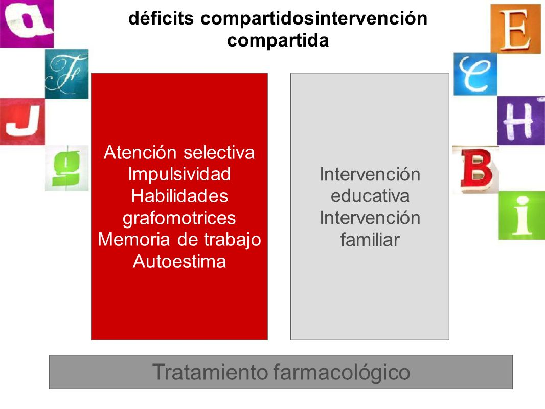 déficits compartidosintervención compartida Atención selectiva Impulsividad Habilidades grafomotrices Memoria de trabajo Autoestima Intervención educa