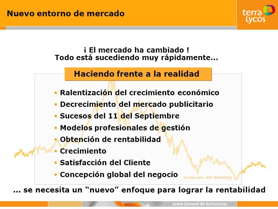 Evolución Mercados Bursátiles Revalorización desde salida a Bolsa Terra Lycos T-Online Wanadoo e-bay AOL Latinoamérica Tiscali Revalorización desde salida a Bolsa -24% -51% -65% -67% -72% -79% Terra Lycos -24%