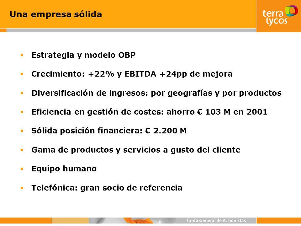 Una empresa sólida Estrategia y modelo OBP Crecimiento: +22% y EBITDA +24pp de mejora Diversificación de ingresos: por geografías y por productos Efic