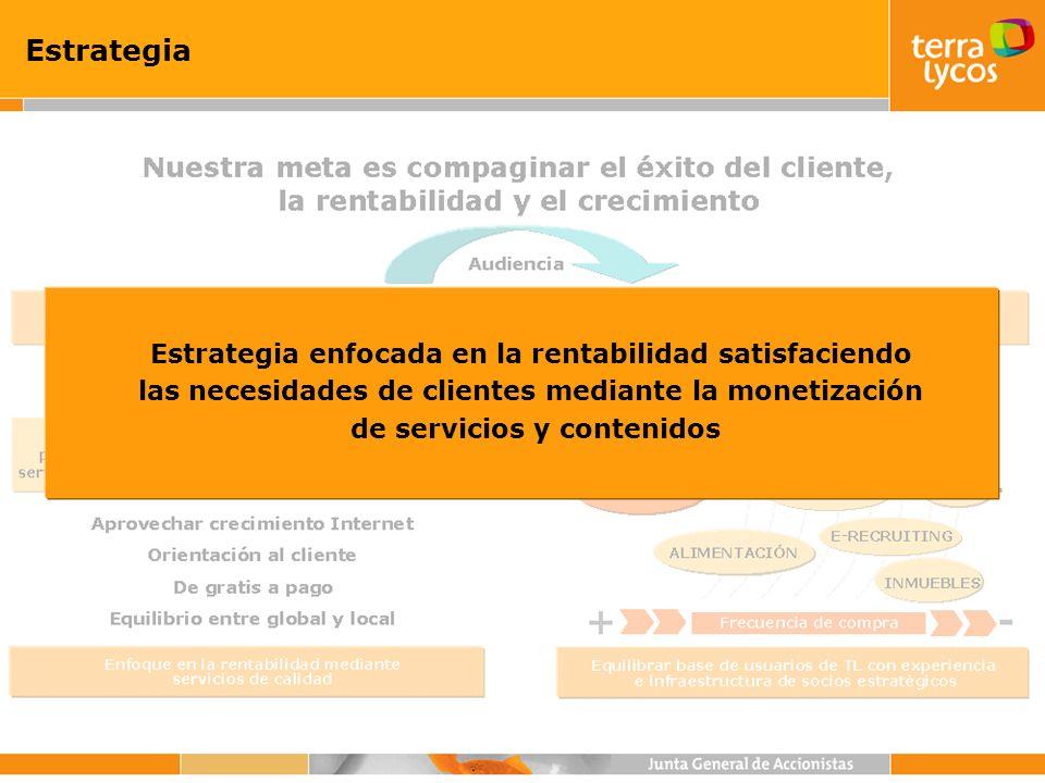 Estrategia Estrategia enfocada en la rentabilidad satisfaciendo las necesidades de clientes mediante la monetización de servicios y contenidos