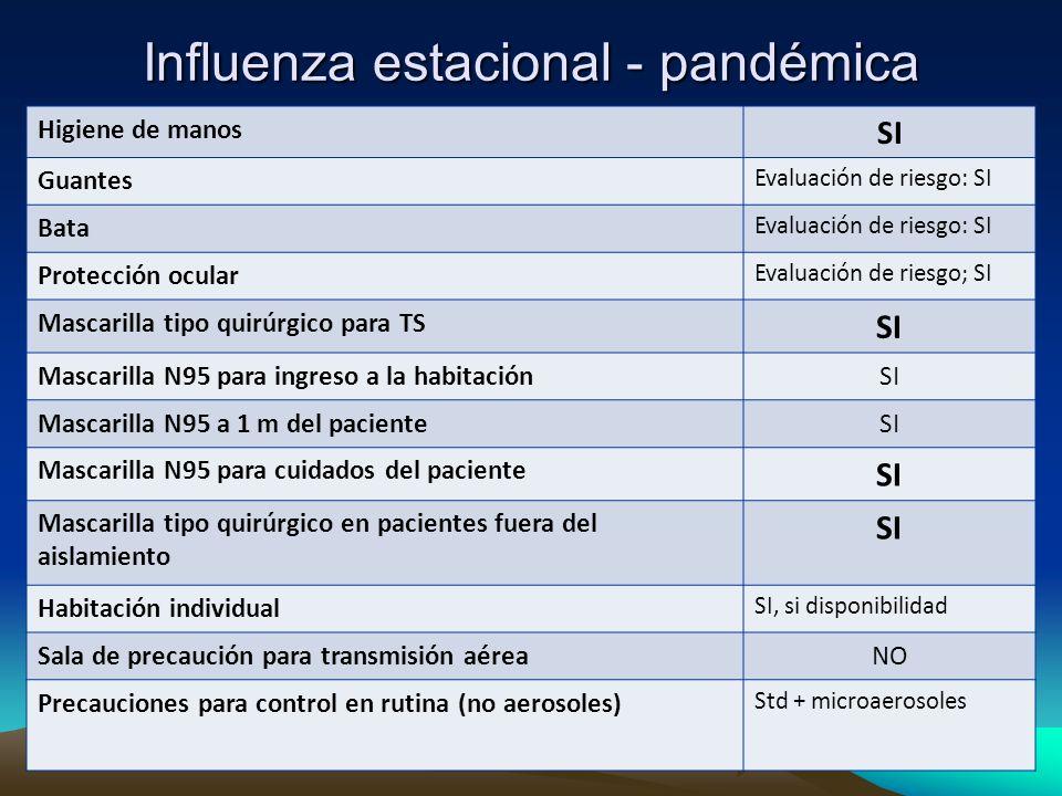 Recuerde No Hay Vacuna especifica: –La vacuna actual puede dar inmunidad cruzada. Tratamiento Efectivo Higiene