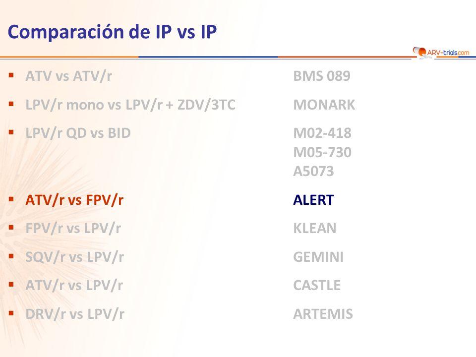Estudio ALERT: ATV/r QD vs FPV/r QD, en combinación con TDF/FTC Diseño Smith KY.
