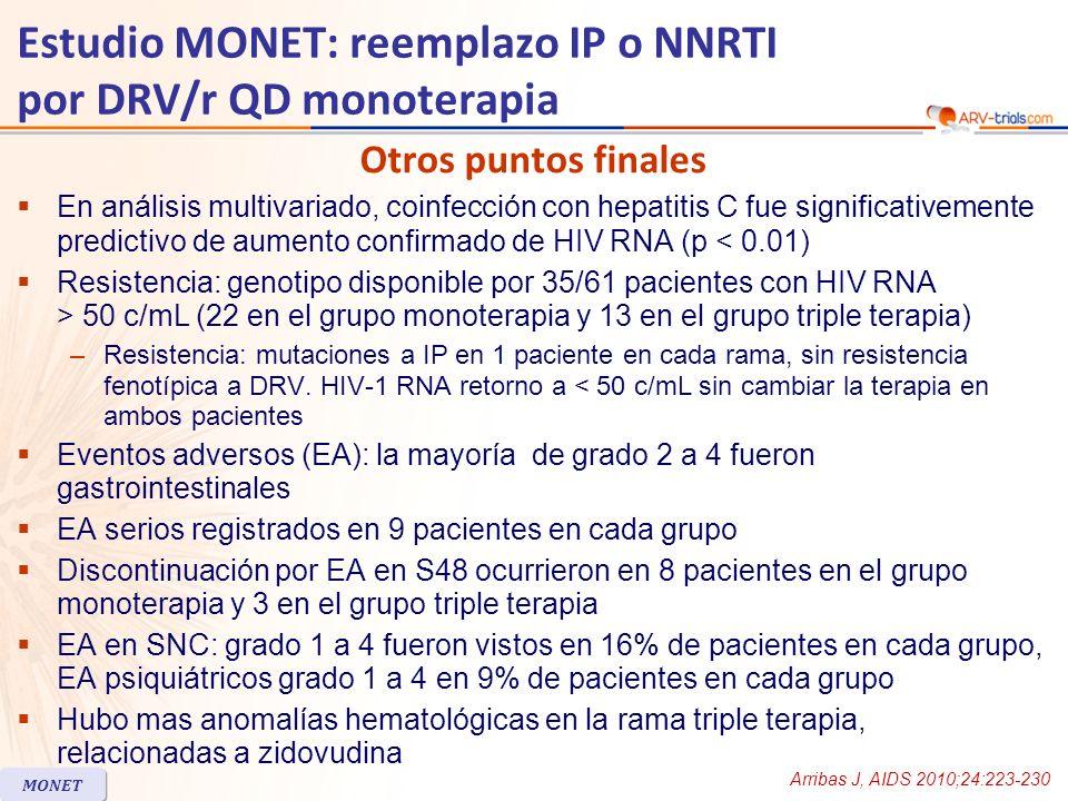 Estudio MONET: reemplazo IP o NNRTI por DRV/r QD monoterapia Conclusiones en S48 –En pacientes con supresión virológica en triple terapia estándar (2 INTRs + 1 NNRTI o 1 IP), DRV/r monoterapia 1 vez al día (QD) ha mostrado no inferioridad en supresión virológica a semana 48 comparada con terapia estándar de 2 INTRs + DRV/r QD –El reemplazo a DRV/r monoterapia QD puede ser considerado en pacientes con HIV RNA < 50 c/mL por más de 6 meses en otros tratamientos y sin historia de fallo virológico, pero que desean evitar toxicidades asociadas a otros ARVs MONET Arribas J, AIDS 2010;24:223-230