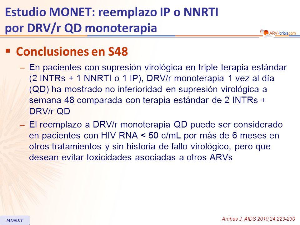Monoterapia es no inferior con reemplazo = fallo análisis a S96 –Δ -5.8% (95% CI: -16.0% a +4.4%) Si la resupresión con intensificación se incluye como éxito, la monoterapia es no inferior a S96 –Δ +1.4% (95% CI: -5.5% a +8.3%) Rieger A, et al.