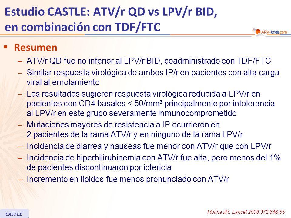 CASTLE Estudio CASTLE: ATV/r QD vs LPV/r BID, en combinación con TDF/FTC Resumen –ATV/r QD fue no inferior al LPV/r BID, coadministrado con TDF/FTC –S