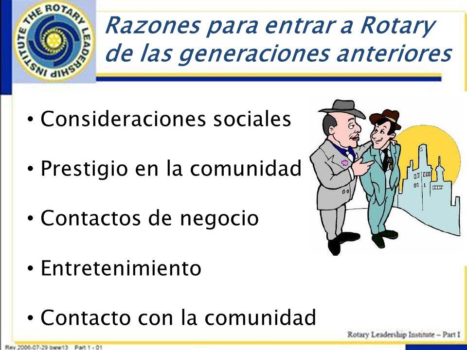 Razones para entrar a Rotary de las generaciones anteriores Consideraciones sociales Prestigio en la comunidad Contactos de negocio Entretenimiento Co