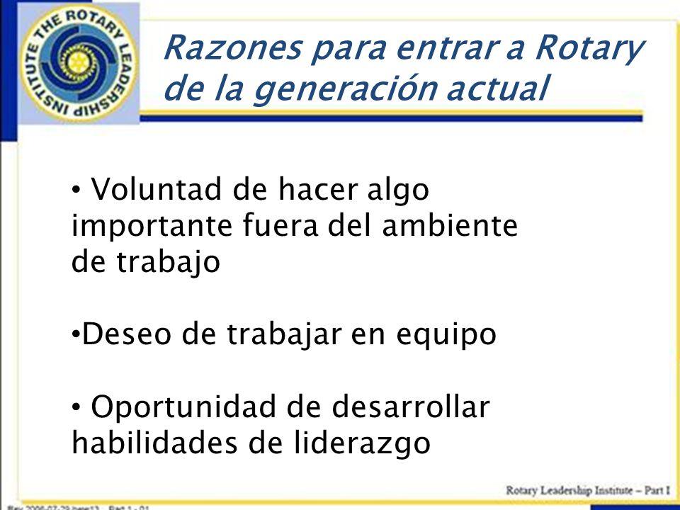 Razones para entrar a Rotary de la generación actual Voluntad de hacer algo importante fuera del ambiente de trabajo Deseo de trabajar en equipo Oport