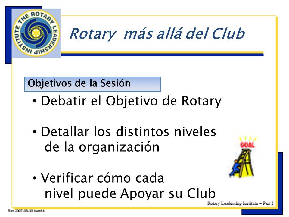 b Debatir el Objetivo de Rotary Detallar los distintos niveles de la organización Verificar cómo cada nivel puede Apoyar su Club Rotary más allá del C