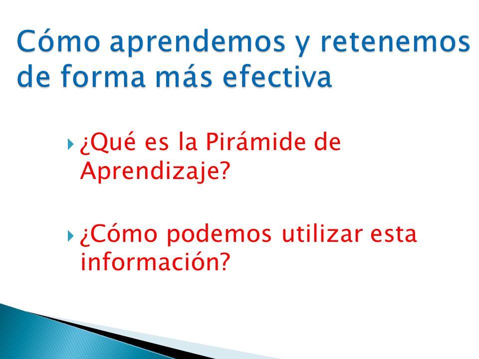 Pirámide de Aprendizaje Retención Media PRELECCION LECTURA AUDIO-VISUAL DEMOSTRACION GRUPO DE DISCUSION PRACTICAR HACIENDO ENSEÑAR A OTROS / USO INMEDIATO