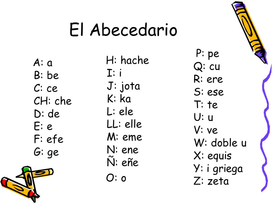 El Abecedario A: a B: be C: ce CH: che D: de E: e F: efe G: ge H: hache I: i J: jota K: ka L: ele LL: elle M: eme N: ene Ñ: eñe O: o P: pe Q: cu R: er