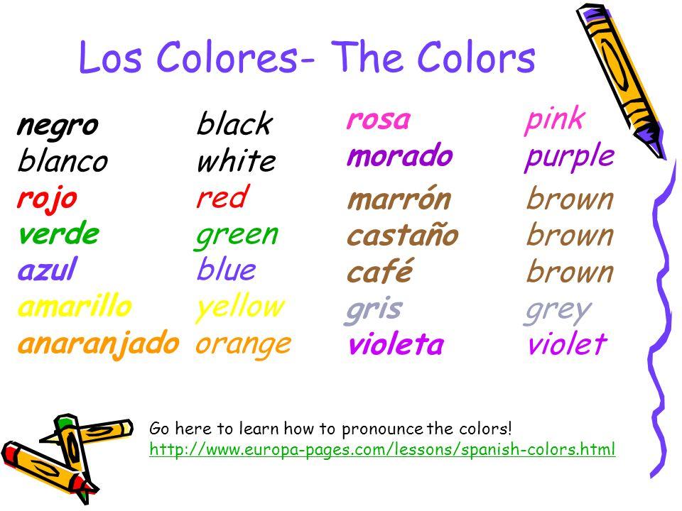 Los Pronombres Singular Subject Pronouns Yo- I Tú -you (familiar) Él- he or it (formal, m) Ella- she or it (f) Usted- (Ud.) you (formal)