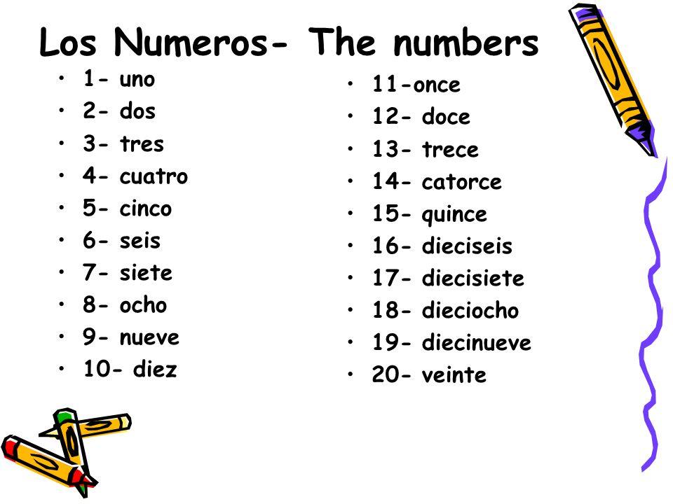 Mas numeros- More numbers 21- veintiuno 22- veintidos 23- veintitres 24- veinticuatro 25- veinticinco 26- veintiseis 27- veintisiete 28- veintiocho 29- veintinueve 30- treinta 40- cuarenta 50- cincuenta 60- sesenta 70- setenta 80- ochenta 90- noventa