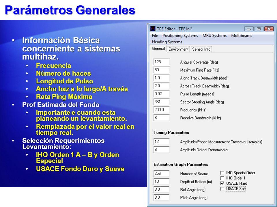 Parámetros Generales Información Básica concerniente a sistemas multihaz.Información Básica concerniente a sistemas multihaz. FrecuenciaFrecuencia Núm