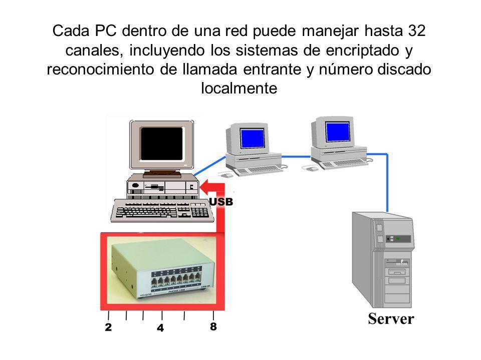 Cada PC dentro de una red puede manejar hasta 32 canales, incluyendo los sistemas de encriptado y reconocimiento de llamada entrante y número discado
