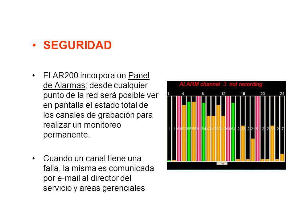 SEGURIDAD El AR200 incorpora un Panel de Alarmas; desde cualquier punto de la red será posible ver en pantalla el estado total de los canales de graba