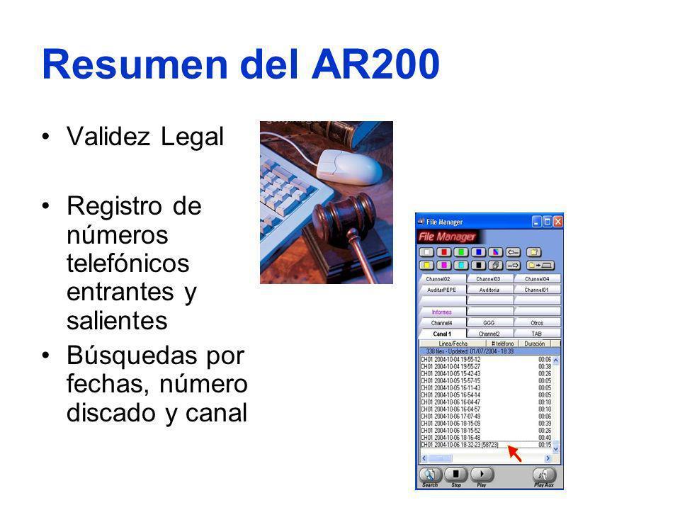 Resumen del AR200 Validez Legal Registro de números telefónicos entrantes y salientes Búsquedas por fechas, número discado y canal
