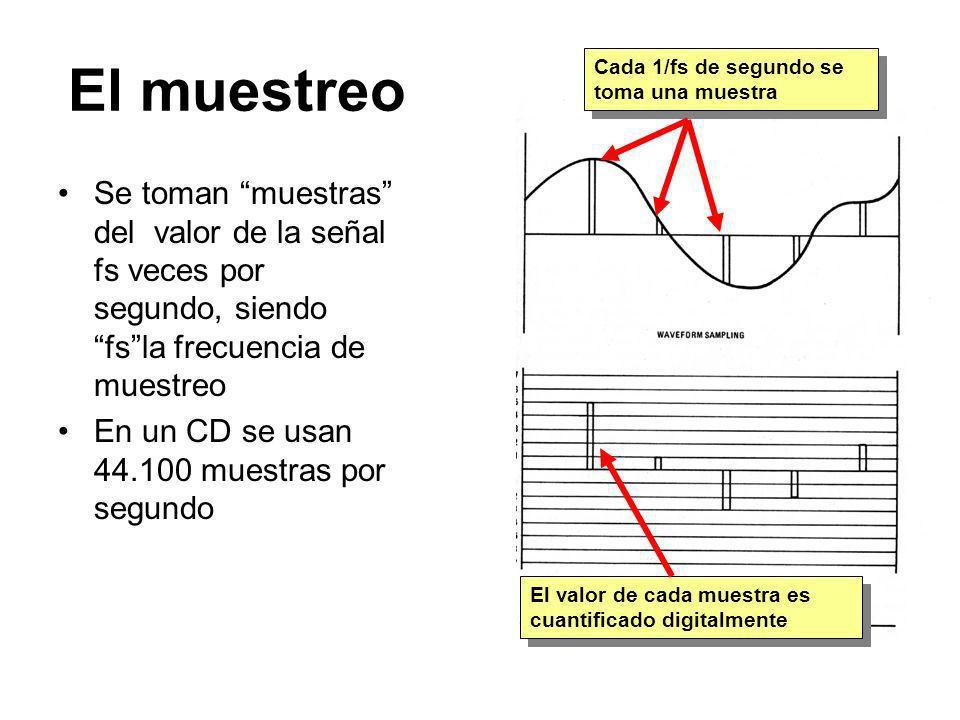 El muestreo Se toman muestras del valor de la señal fs veces por segundo, siendo fsla frecuencia de muestreo En un CD se usan 44.100 muestras por segu