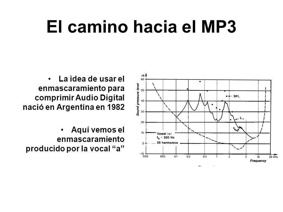 El camino hacia el MP3 La idea de usar el enmascaramiento para comprimir Audio Digital nació en Argentina en 1982 Aquí vemos el enmascaramiento produc