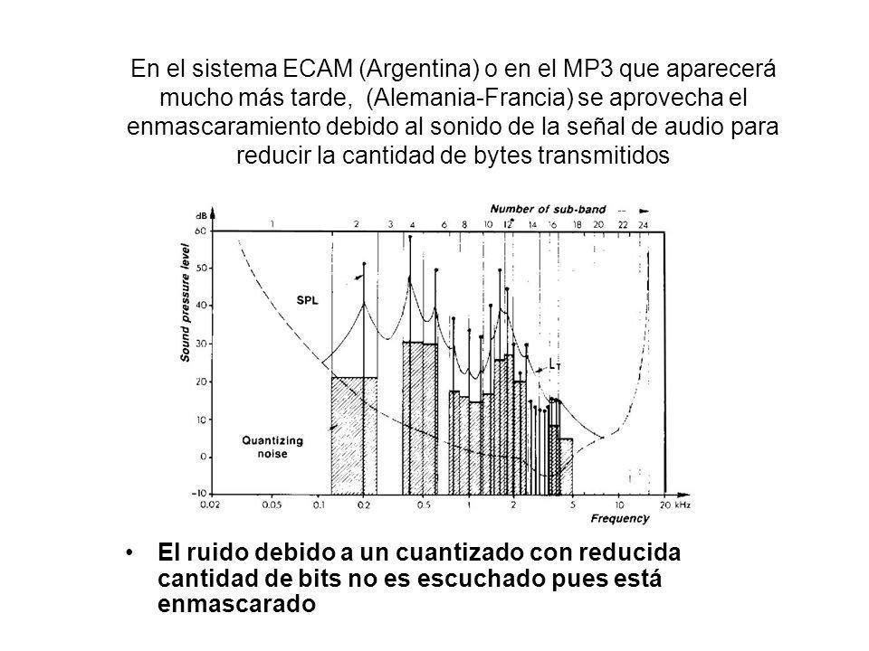 En el sistema ECAM (Argentina) o en el MP3 que aparecerá mucho más tarde, (Alemania-Francia) se aprovecha el enmascaramiento debido al sonido de la se