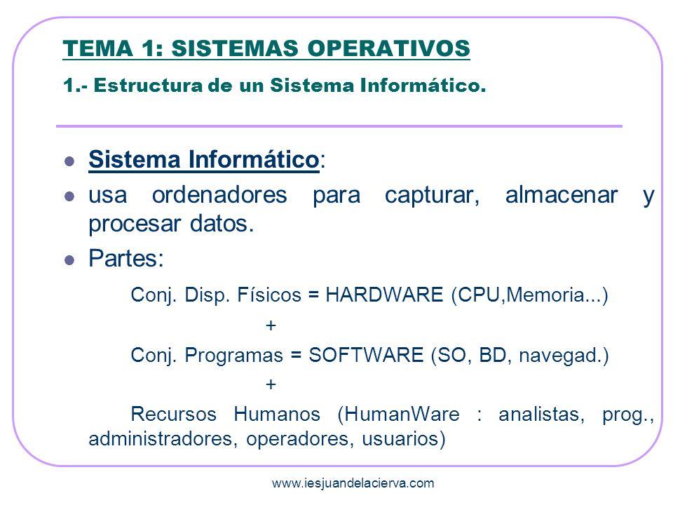 www.iesjuandelacierva.com S.O.: Conjunto de programas de control, cuya finalidad es hacer más fácil y eficiente el uso del ordenador en que se ejecutan.