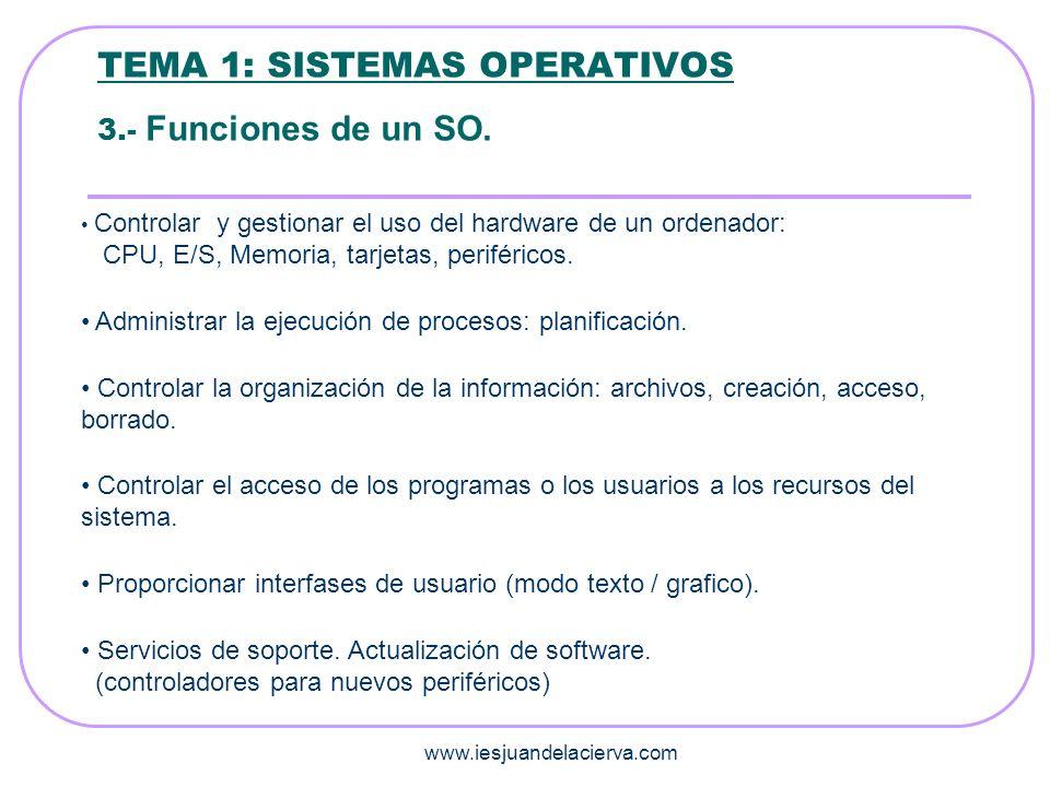 www.iesjuandelacierva.com TEMA 1: SISTEMAS OPERATIVOS 4.- Tipos de SO.