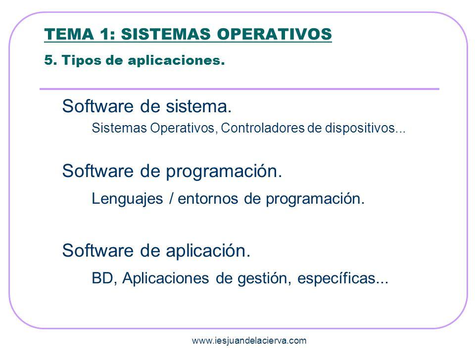 www.iesjuandelacierva.com TEMA 1: SISTEMAS OPERATIVOS 6.- Licencias y tipos de licencias.