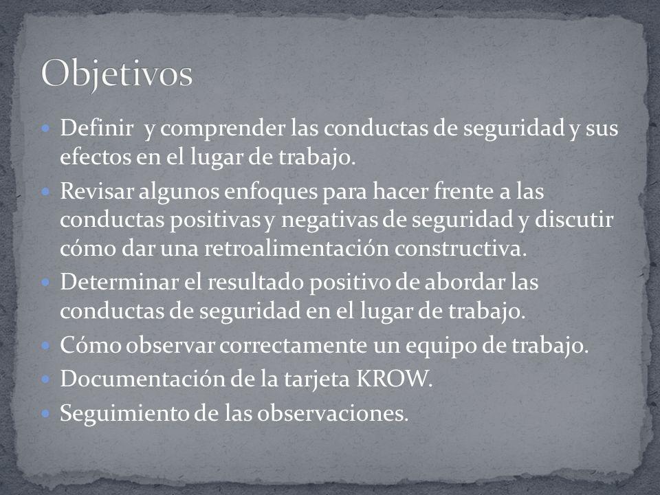 Conducta – Es como una persona actúa en una circunstancia específica; incluye el hablar, la interpretación y la realización de funciones físicas.